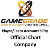 GameGrade